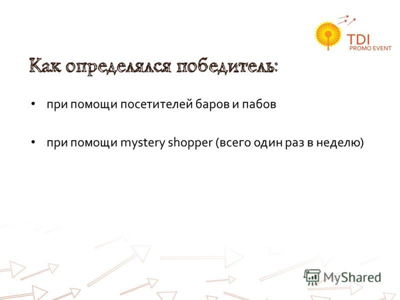 при помощи посетителей баров и пабов при помощи mystery shopper (всего один раз в неделю)