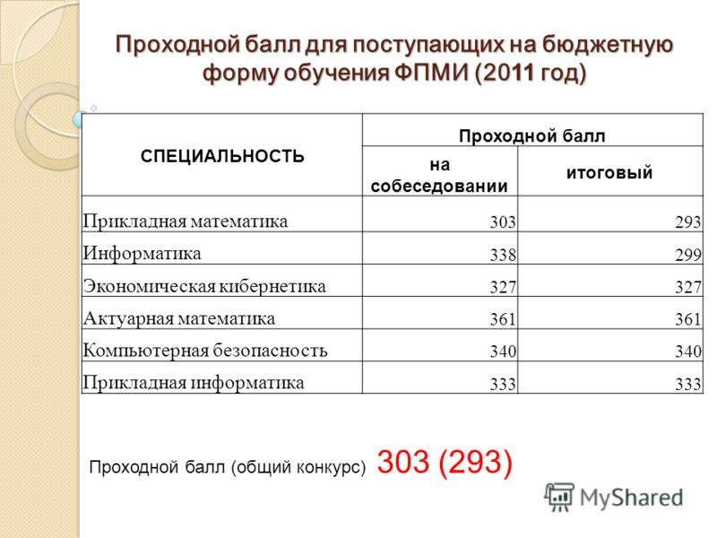 мгиу проходной балл 2017 на бюджет винный