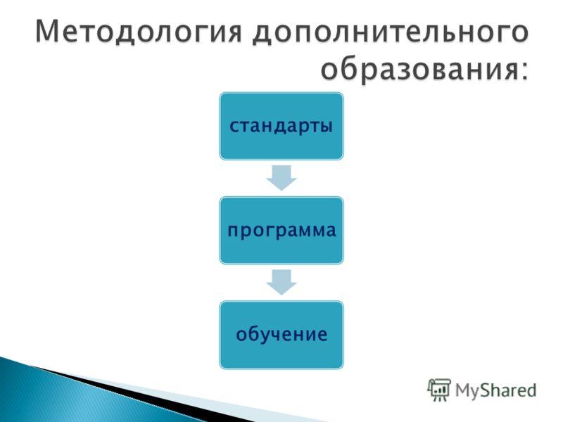 стандартыпрограммаобучение