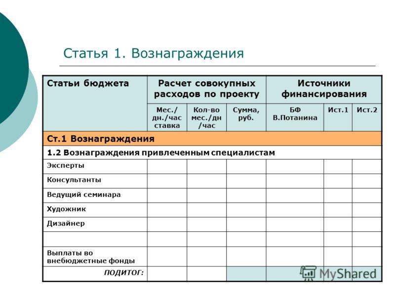 источники финансирования и выплат: