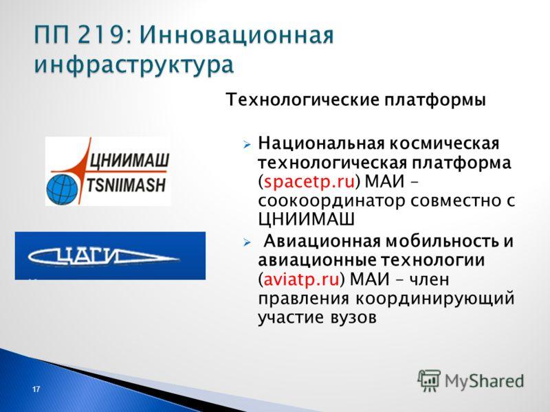 17 Технологические платформы Национальная космическая технологическая платформа (spacetp.ru) МАИ – соокоординатор совместно с ЦНИИМАШ Авиационная мобильность и авиационные технологии (aviatp.ru) МАИ – член правления координирующий участие вузов