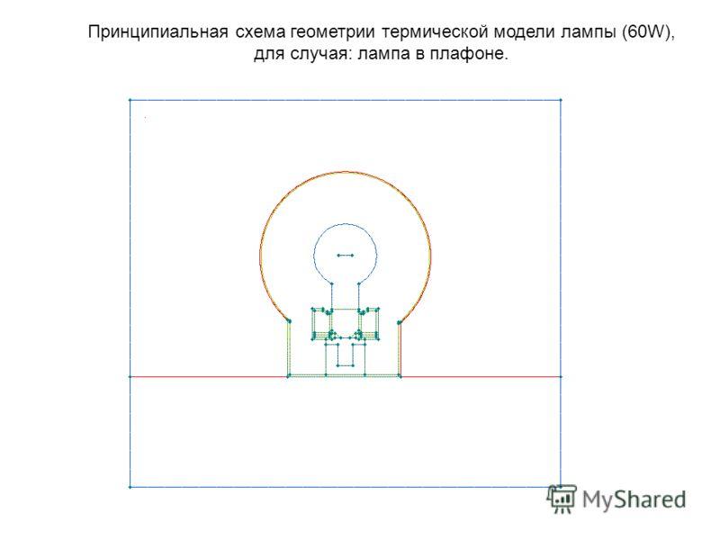 Принципиальная схема геометрии термической модели лампы (60W), для случая: лампа в плафоне.