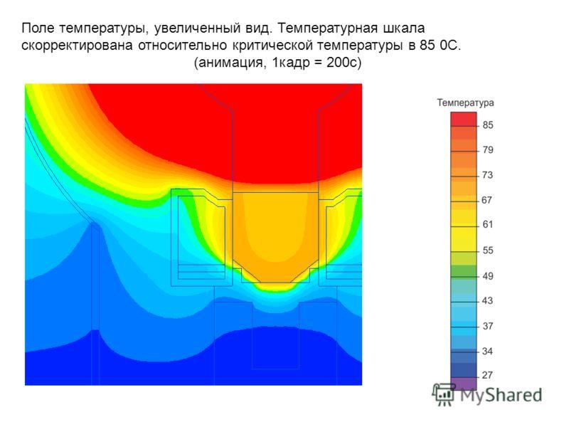 Поле температуры, увеличенный вид. Температурная шкала скорректирована относительно критической температуры в 85 0С. (анимация, 1кадр = 200с)