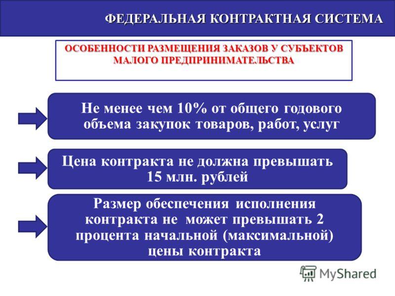 ФЕДЕРАЛЬНАЯ КОНТРАКТНАЯ СИСТЕМА ФЕДЕРАЛЬНАЯ КОНТРАКТНАЯ СИСТЕМА Не менее чем 10% от общего годового объема закупок товаров, работ, услуг Цена контракта не должна превышать 15 млн. рублей Размер обеспечения исполнения контракта не может превышать 2 пр
