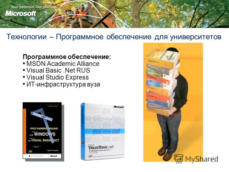 Технологии – Программное обеспечение для университетов Программное обеспечение: MSDN Academic Alliance Visual Basic.Net RUS Visual Studio Express ИТ-инфраструктура вуза