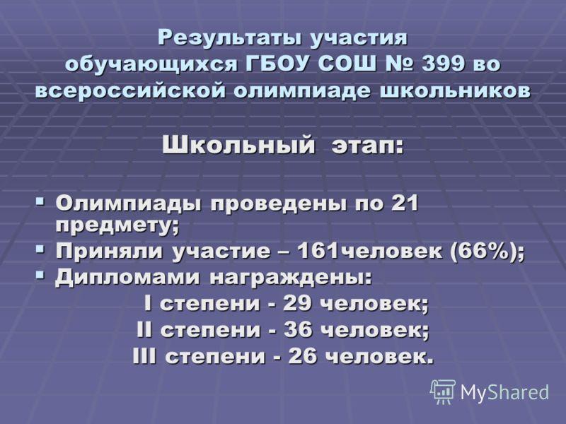 Результаты участия обучающихся ГБОУ СОШ 399 во всероссийской олимпиаде школьников Школьный этап: Олимпиады проведены по 21 предмету; Олимпиады проведены по 21 предмету; Приняли участие – 161человек (66%); Приняли участие – 161человек (66%); Дипломами