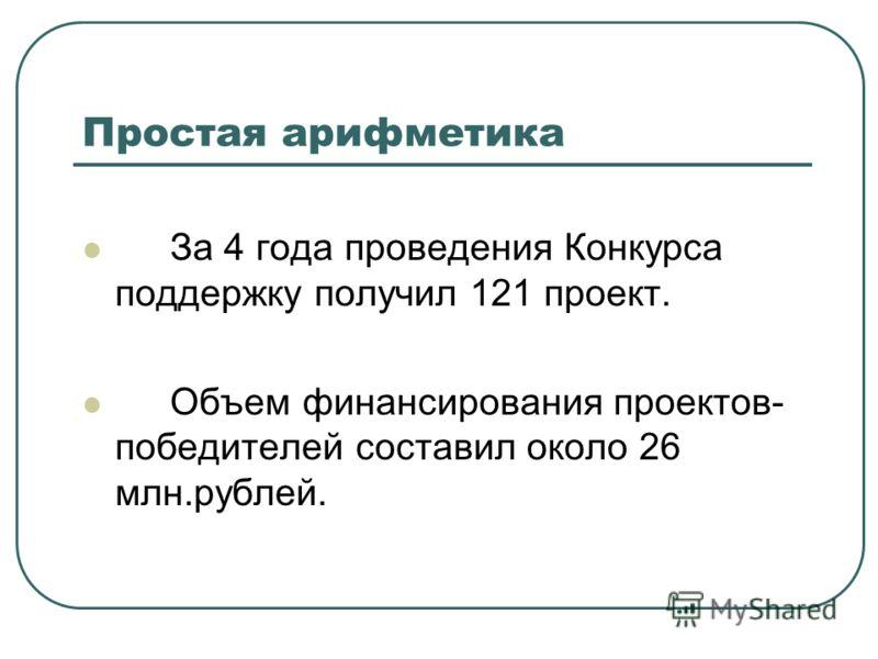 Простая арифметика За 4 года проведения Конкурса поддержку получил 121 проект. Объем финансирования проектов- победителей составил около 26 млн.рублей.