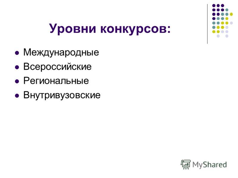 Уровни конкурсов: Международные Всероссийские Региональные Внутривузовские