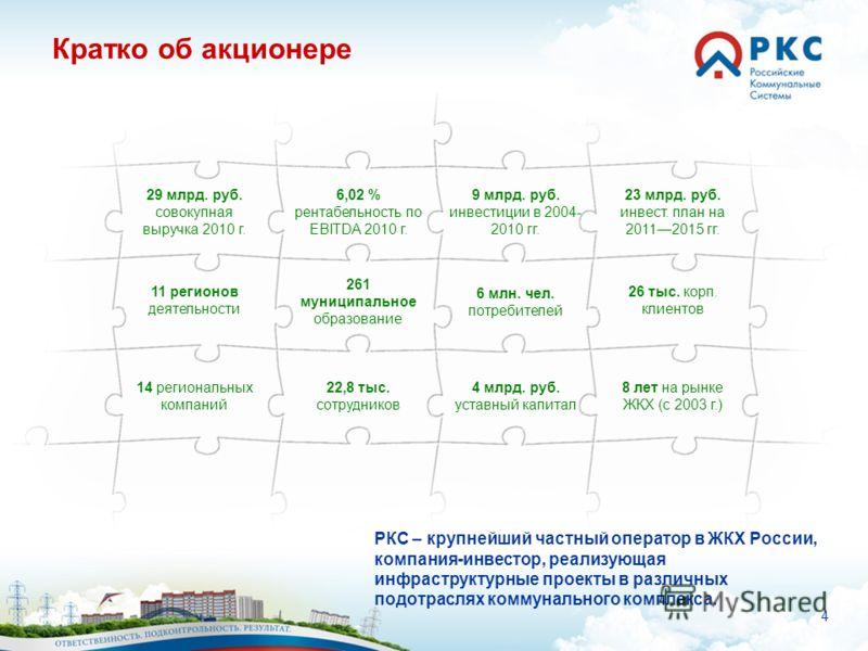 4 Кратко об акционере РКС – крупнейший частный оператор в ЖКХ России, компания-инвестор, реализующая инфраструктурные проекты в различных подотраслях коммунального комплекса. 29 млрд. руб. совокупная выручка 2010 г. 6,02 % рентабельность по EBITDA 20