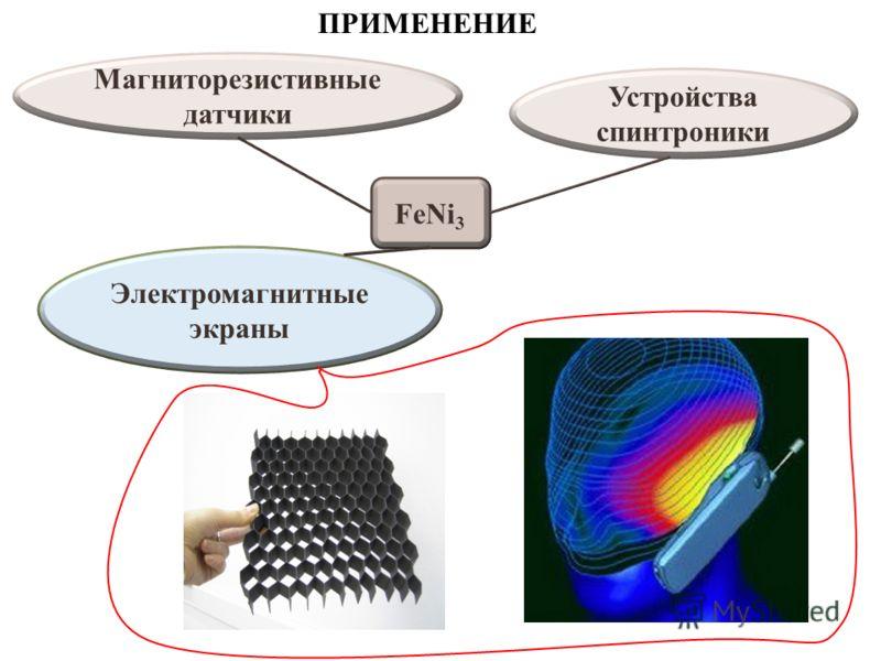 ПРИМЕНЕНИЕ FeNi 3 Магниторезистивные датчики Устройства спинтроники Электромагнитные экраны