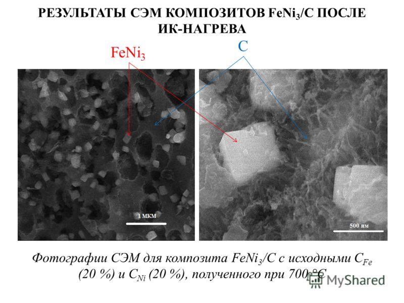 РЕЗУЛЬТАТЫ СЭМ КОМПОЗИТОВ FeNi 3 /C ПОСЛЕ ИК-НАГРЕВА Фотографии СЭМ для композита FeNi 3 /C с исходными С Fe (20 %) и С Ni (20 %), полученного при 700 °С FeNi 3 C