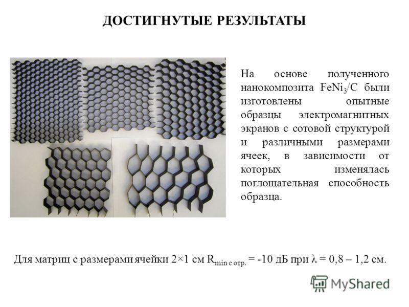 ДОСТИГНУТЫЕ РЕЗУЛЬТАТЫ На основе полученного нанокомпозита FeNi 3 /C были изготовлены опытные образцы электромагнитных экранов с сотовой структурой и различными размерами ячеек, в зависимости от которых изменялась поглощательная способность образца.