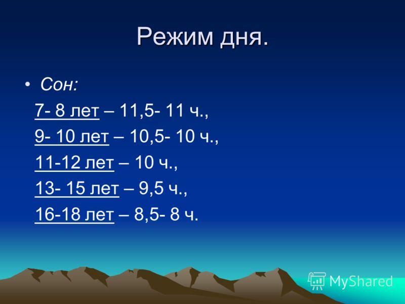 Режим дня. Сон: 7- 8 лет – 11,5- 11 ч., 9- 10 лет – 10,5- 10 ч., 11-12 лет – 10 ч., 13- 15 лет – 9,5 ч., 16-18 лет – 8,5- 8 ч.