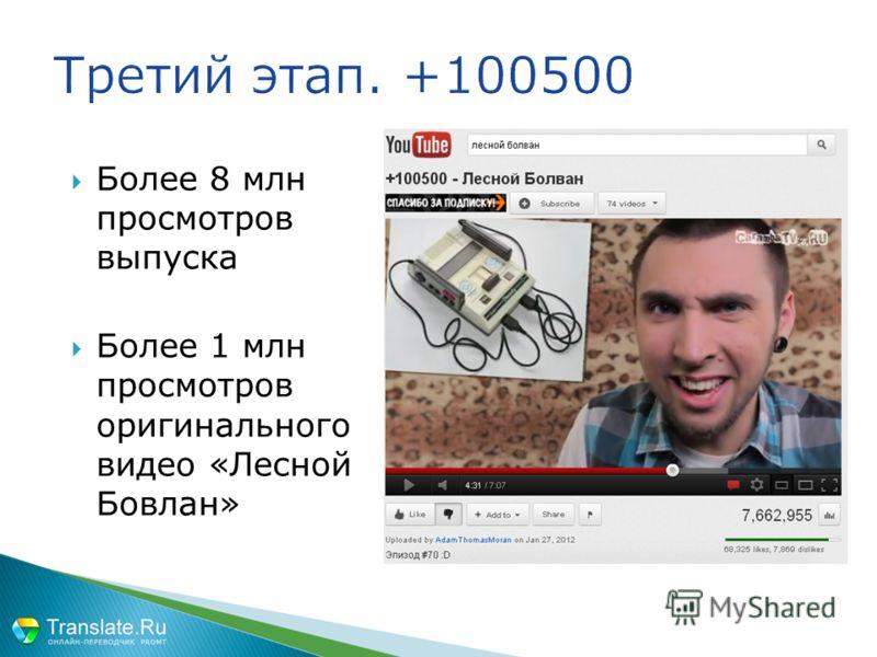 Более 8 млн просмотров выпуска Более 1 млн просмотров оригинального видео «Лесной Бовлан» Третий этап. +100500