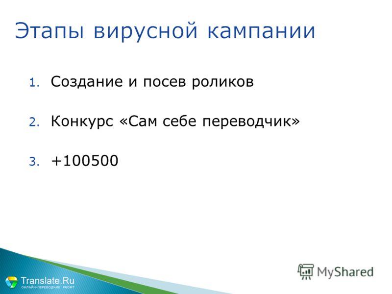 1. Создание и посев роликов 2. Конкурс «Сам себе переводчик» 3. +100500 Этапы вирусной кампании