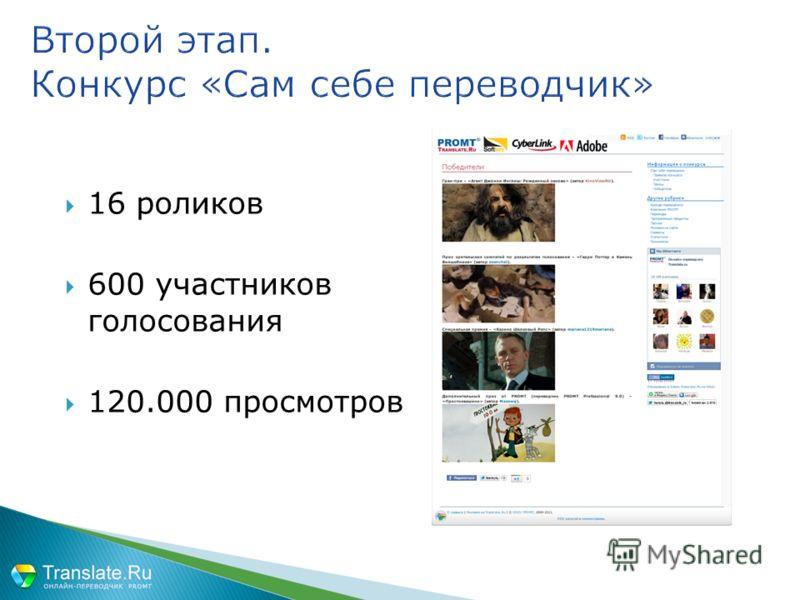 16 роликов 600 участников голосования 120.000 просмотров Второй этап. Конкурс «Сам себе переводчик»