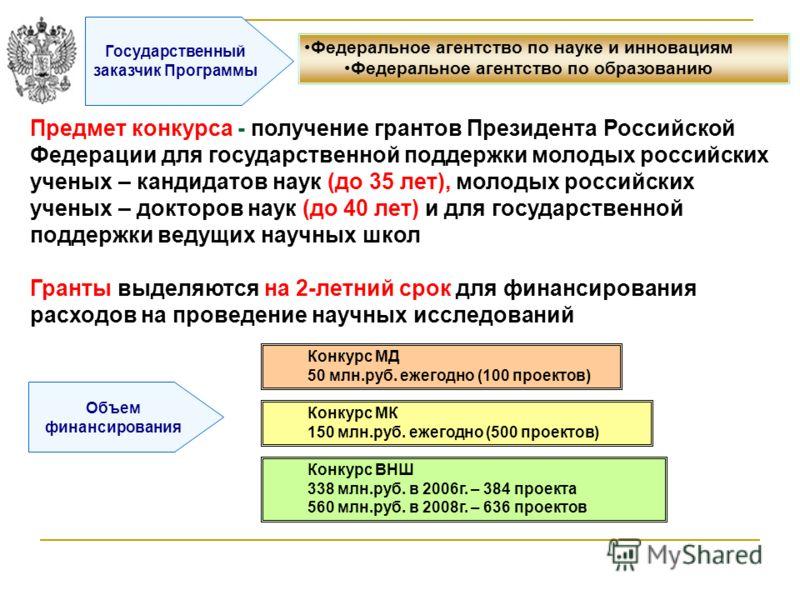 Объем финансирования Конкурс МК 150 млн.руб. ежегодно (500 проектов) Конкурс ВНШ 338 млн.руб. в 2006г. – 384 проекта 560 млн.руб. в 2008г. – 636 проектов Конкурс МД 50 млн.руб. ежегодно (100 проектов) Государственный заказчик Программы Федеральное аг
