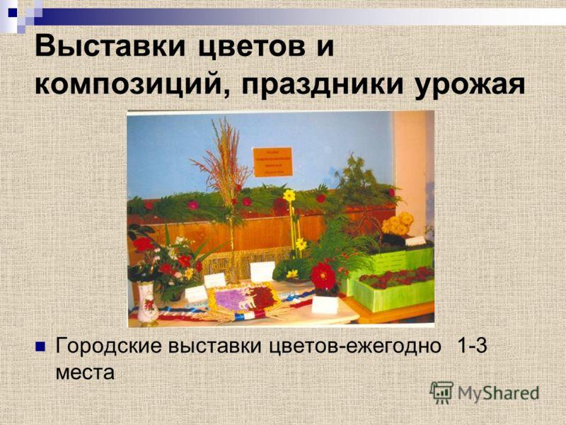 Выставки цветов и композиций, праздники урожая Городские выставки цветов-ежегодно 1-3 места