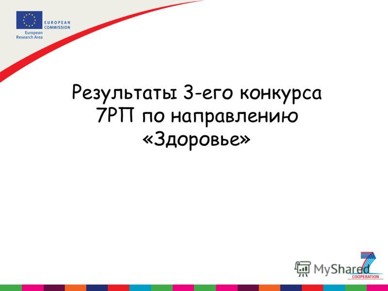 Результаты 3-его конкурса 7РП по направлению «Здоровье»