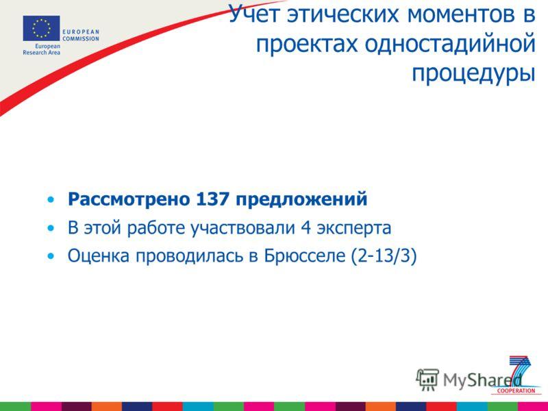 Учет этических моментов в проектах одностадийной процедуры Рассмотрено 137 предложений В этой работе участвовали 4 эксперта Оценка проводилась в Брюсселе (2-13/3)