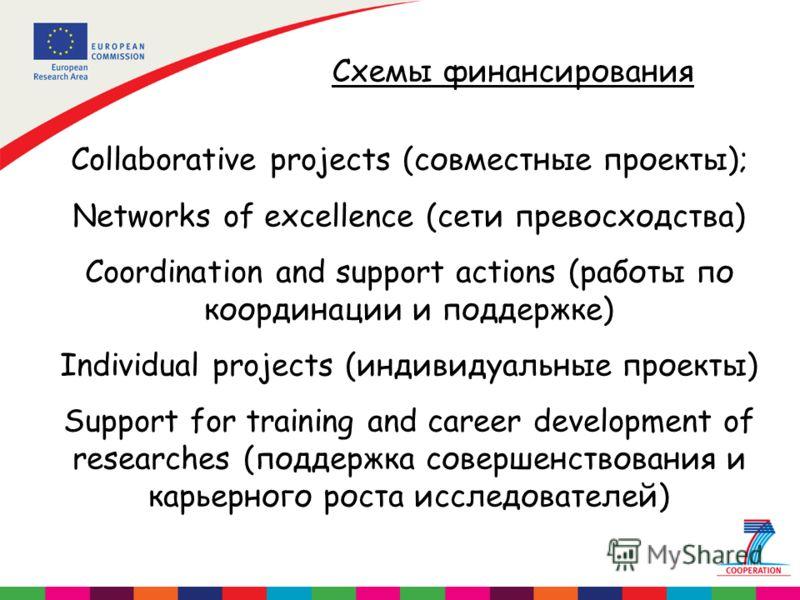 Схемы финансирования Collaborative projects (совместные проекты); Networks of excellence (сети превосходства) Coordination and support actions (работы по координации и поддержке) Individual projects (индивидуальные проекты) Support for training and c