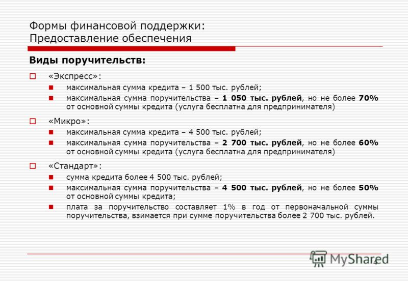 4 Формы финансовой поддержки: Предоставление обеспечения Виды поручительств: «Экспресс»: максимальная сумма кредита – 1 500 тыс. рублей; максимальная сумма поручительства – 1 050 тыс. рублей, но не более 70% от основной суммы кредита (услуга бесплатн