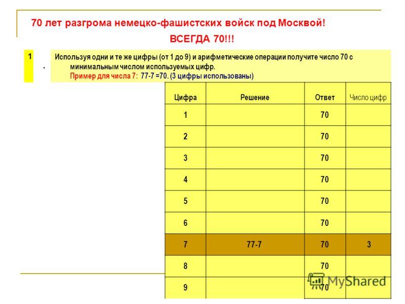70 лет разгрома немецко-фашистских войск под Москвой! ВСЕГДА 70!!! 1.1. Используя одни и те же цифры (от 1 до 9) и арифметические операции получите число 70 с минимальным числом используемых цифр. Пример для числа 7: 77-7 =70. (3 цифры использованы)