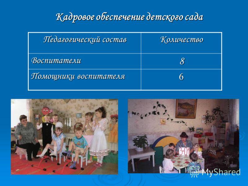 Кадровое обеспечение детского сада Педагогический состав Количество Воспитатели8 Помощники воспитателя 6