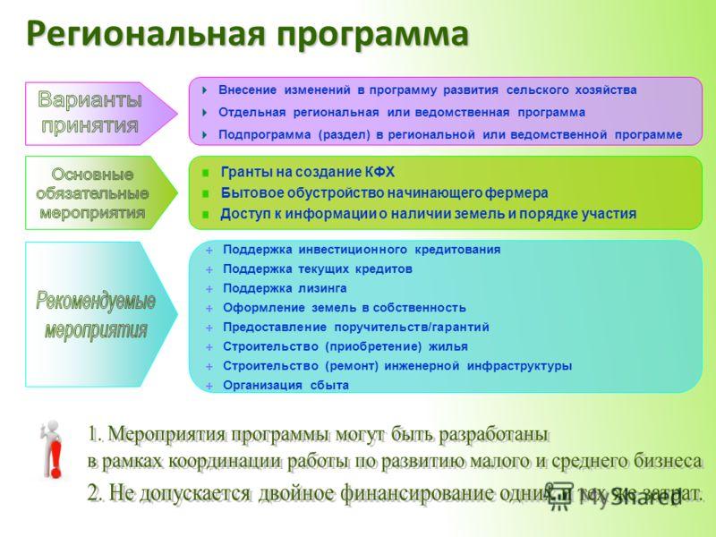 Региональная программа Внесение изменений в программу развития сельского хозяйства Отдельная региональная или ведомственная программа Подпрограмма (раздел) в региональной или ведомственной программе Гранты на создание КФХ Бытовое обустройство начинаю