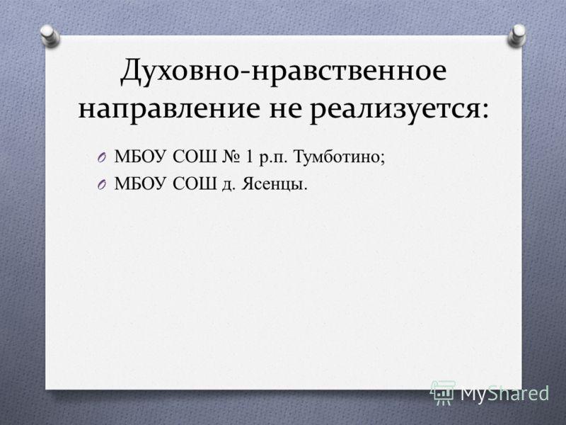 Духовно-нравственное направление не реализуется: O МБОУ СОШ 1 р.п. Тумботино; O МБОУ СОШ д. Ясенцы.
