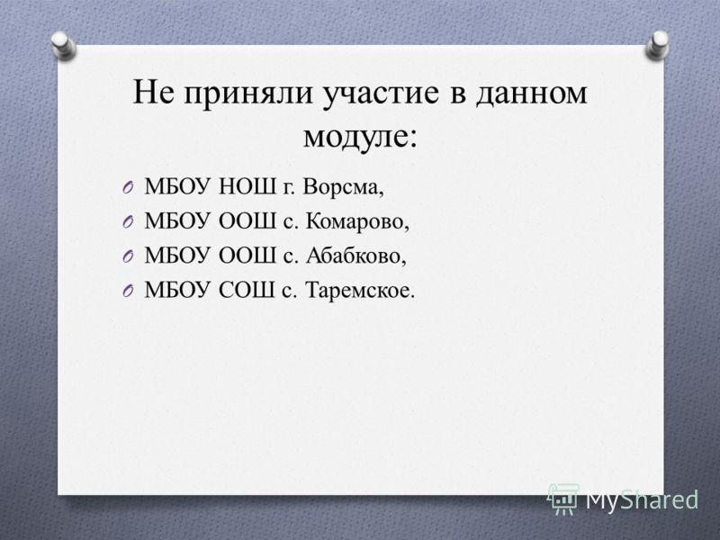 Не приняли участие в данном модуле: O МБОУ НОШ г. Ворсма, O МБОУ ООШ с. Комарово, O МБОУ ООШ с. Абабково, O МБОУ СОШ с. Таремское.