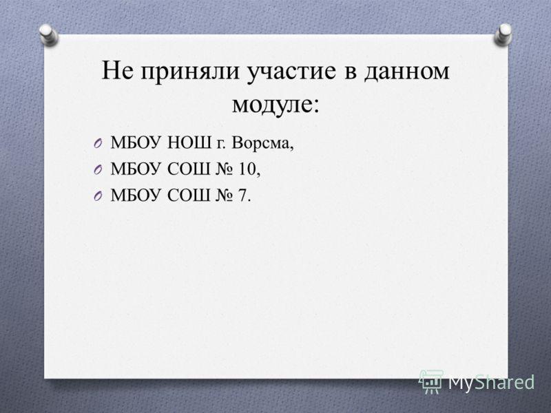Не приняли участие в данном модуле: O МБОУ НОШ г. Ворсма, O МБОУ СОШ 10, O МБОУ СОШ 7.