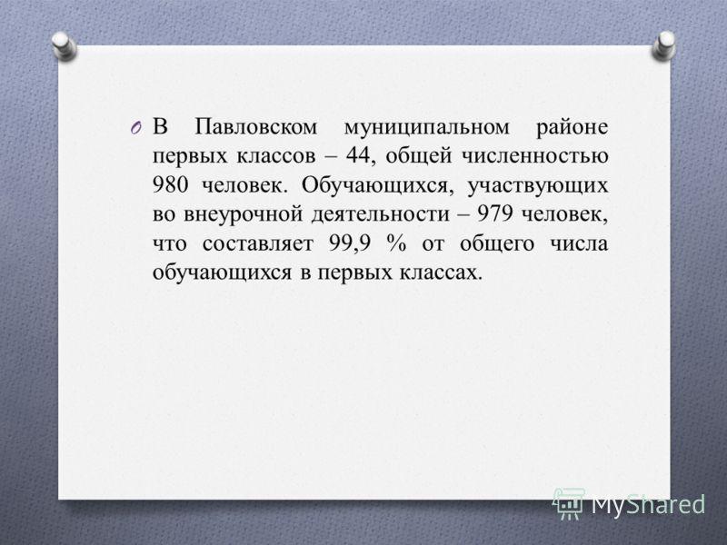 O В Павловском муниципальном районе первых классов – 44, общей численностью 980 человек. Обучающихся, участвующих во внеурочной деятельности – 979 человек, что составляет 99,9 % от общего числа обучающихся в первых классах.