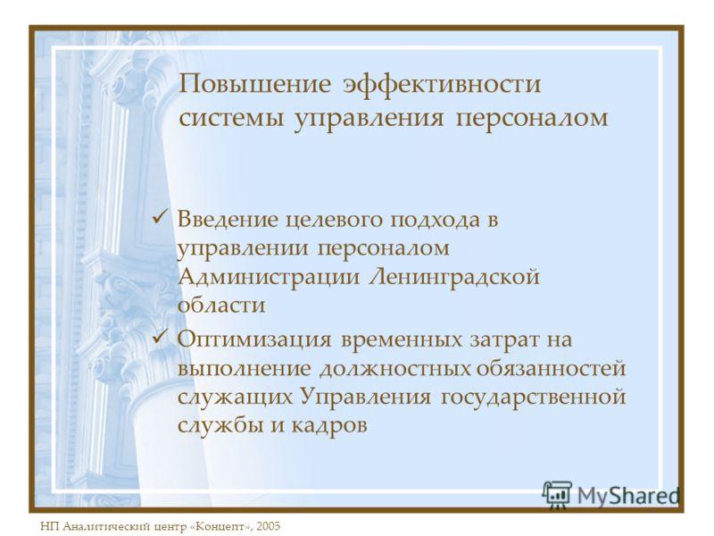 НП Аналитический центр «Концепт», 2005 Повышение эффективности системы управления персоналом Введение целевого подхода в управлении персоналом Администрации Ленинградской области Оптимизация временных затрат на выполнение должностных обязанностей слу