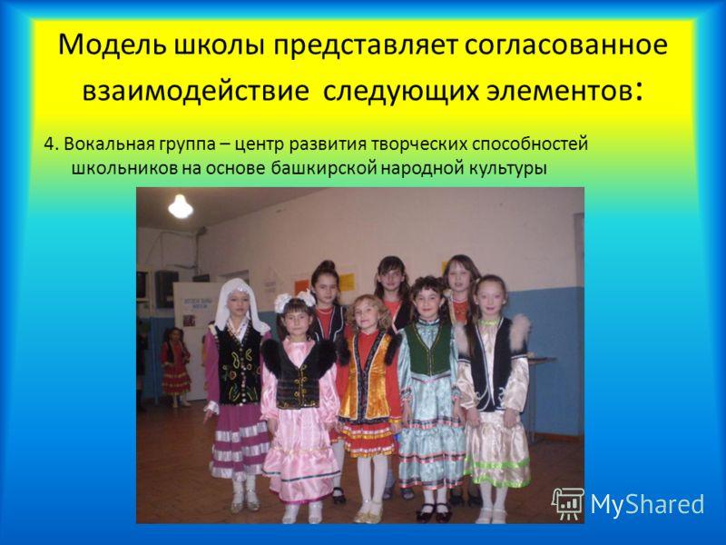 Модель школы представляет согласованное взаимодействие следующих элементов : 4. Вокальная группа – центр развития творческих способностей школьников на основе башкирской народной культуры