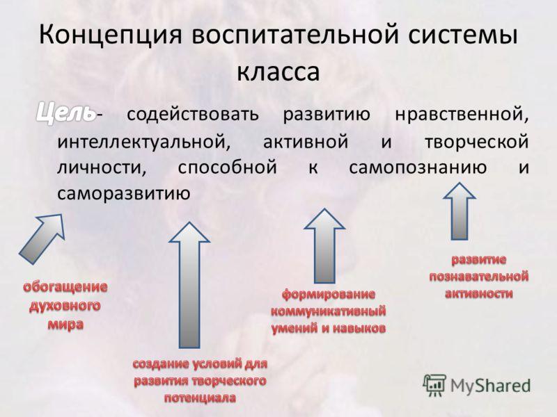 Концепция воспитательной системы класса