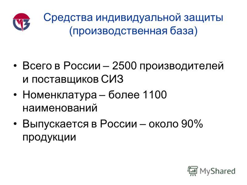 Средства индивидуальной защиты (производственная база) Всего в России – 2500 производителей и поставщиков СИЗ Номенклатура – более 1100 наименований Выпускается в России – около 90% продукции
