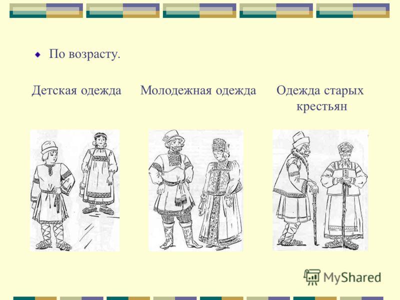 По возрасту. Молодежная одеждаДетская одеждаОдежда старых крестьян