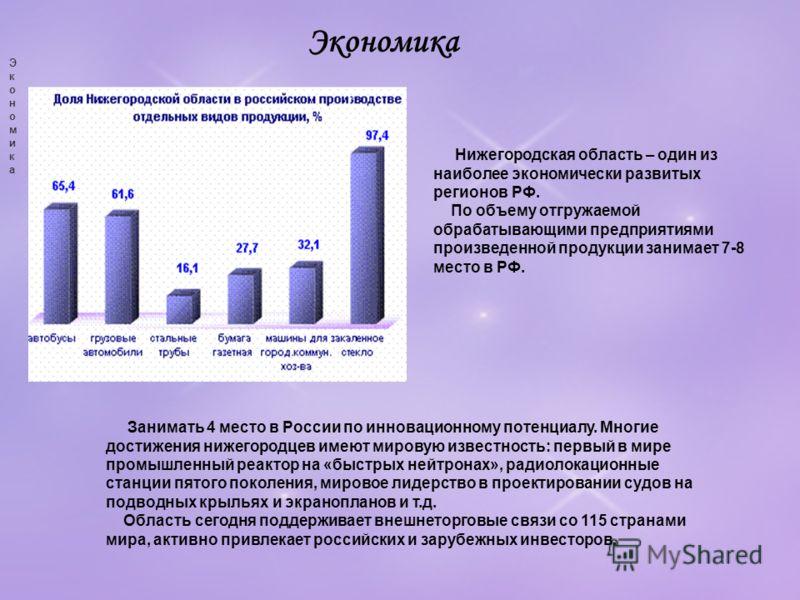 ЭкономикаЭкономика Нижегородская область – один из наиболее экономически развитых регионов РФ. По объему отгружаемой обрабатывающими предприятиями произведенной продукции занимает 7-8 место в РФ. Экономика Занимать 4 место в России по инновационному