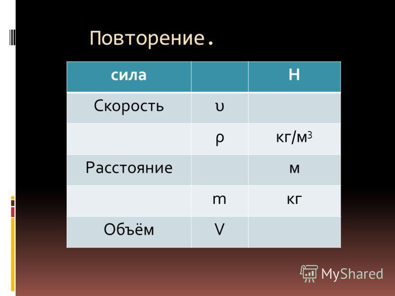 Повторение. силаН Скоростьυ ρкг/м 3 Расстоянием mкг ОбъёмV