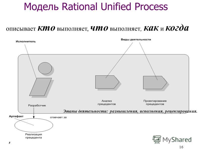 16 Модель Rational Unified Process описывает кто выполняет, что выполняет, как и когда Этапы деятельности: размышления, исполнения, рецензирования.
