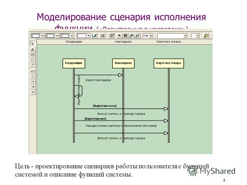 4 Моделирование сценария исполнения функции («Регистрация в картотеке») Цель - проектирование сценариев работы пользователя с будущей системой и описание функций системы.