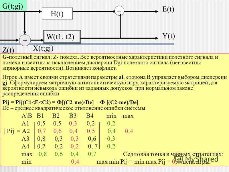 Статистически оптимальная система с ИРУ G(t;gj) G-полезный сигнал; Z- помеха. Все вероятностные характеристики полезного сигнала и помехи известны за исключением дисперсии Dgi полезного сигнала (неизвестны априорные вероятности). Возникает конфликт.