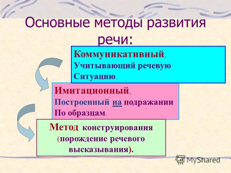 Основные методы развития речи: Имитационный, Построенный на подражании По образцам. Коммуникативный, Учитывающий речевую Ситуацию. Метод конструирования ( порождение речевого высказывания).