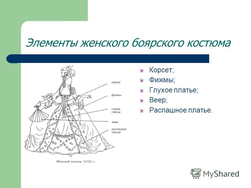 Элементы женского боярского костюма Корсет; Фижмы; Глухое платье; Веер; Распашное платье.