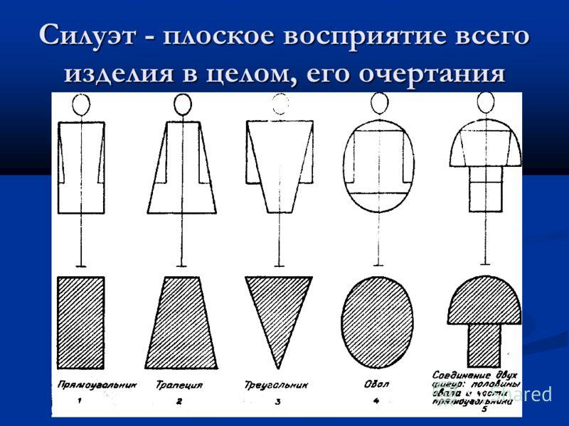 Творческий проект. Этапы выполнения ...: www.myshared.ru/slide/67608