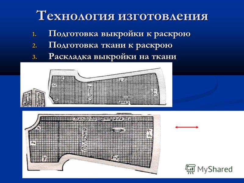 Технология изготовления 1. Подготовка выкройки к раскрою 2. Подготовка ткани к раскрою 3. Раскладка выкройки на ткани