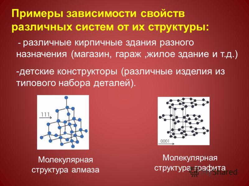Примеры зависимости свойств различных систем от их структуры: - различные кирпичные здания разного назначения (магазин, гараж,жилое здание и т.д.) -детские конструкторы (различные изделия из типового набора деталей). Молекулярная структура алмаза Мол