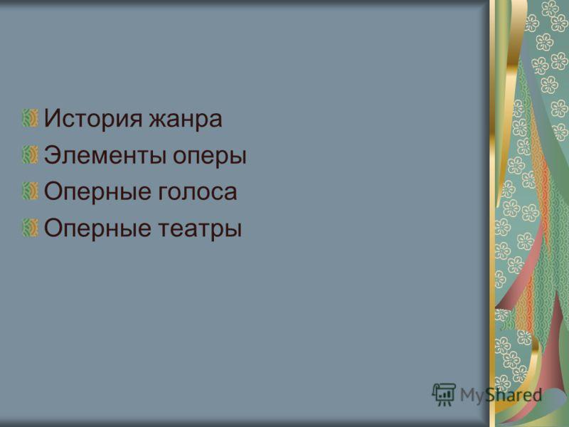 История жанра Элементы оперы Оперные голоса Оперные театры