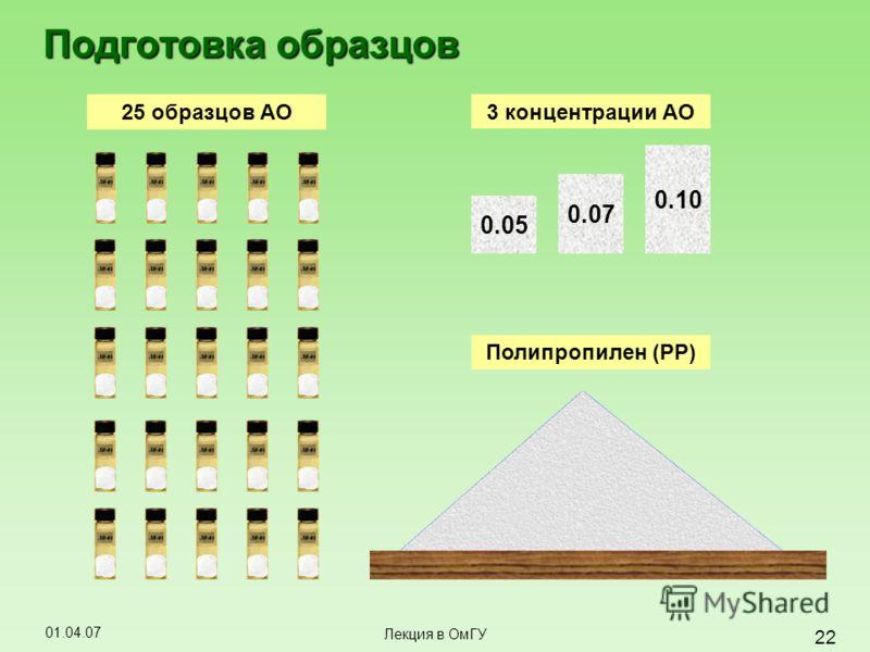 01.04.07 22 Лекция в ОмГУ Подготовка образцов 25 образцов AO Полипропилен (PP) 3 концентрации AO 0.10 0.07 0.05